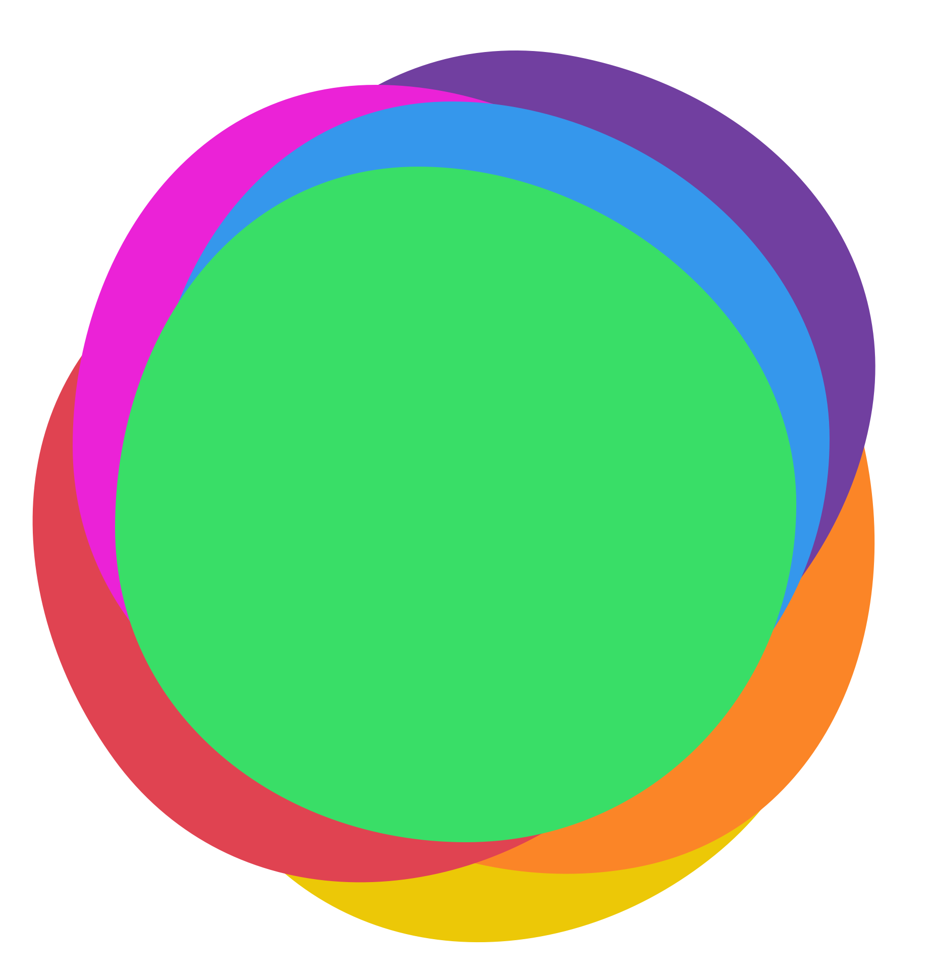 Org Model